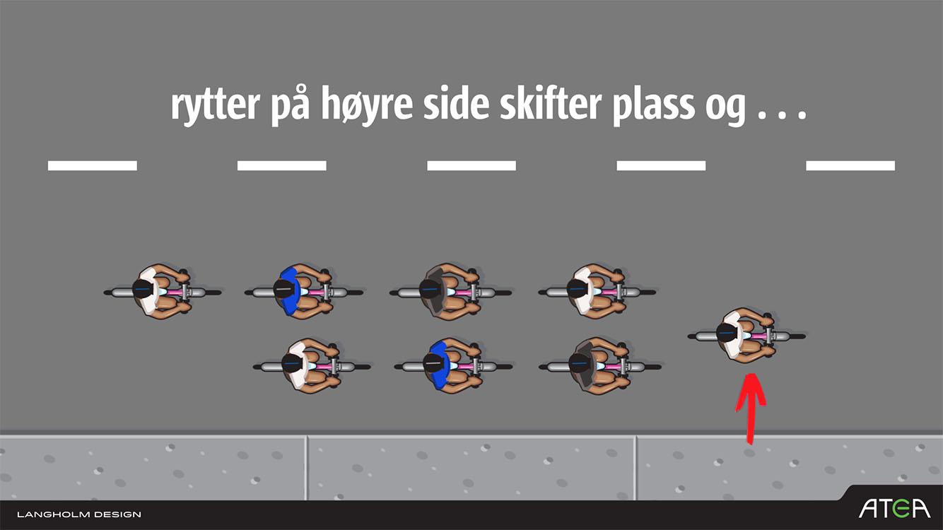 LD Sykkel07
